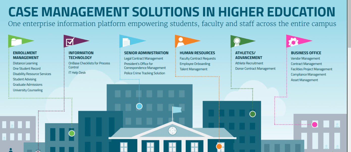 Higher Education | Next Phase Solutions